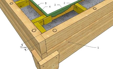 isolation des combles credit impot travaux devis gratuit nord soci t ttxw. Black Bedroom Furniture Sets. Home Design Ideas