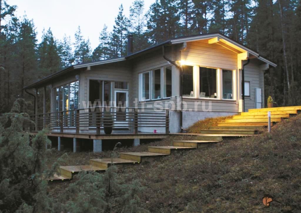 Финские дома дизайн